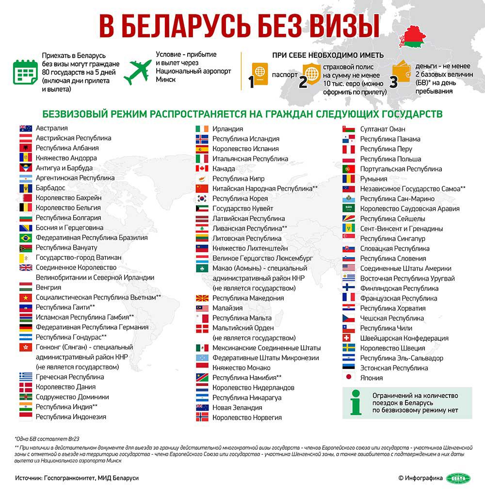 Надо ли декларировать строительные материалы на границе таможни россия белоруссия песок строительный во Ижевск цена
