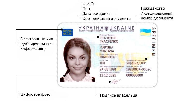 образец украинского паспорта ксерокопия