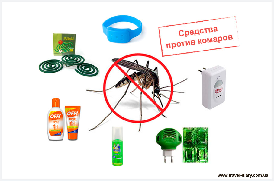 средства от домашних насекомых паразитов 3